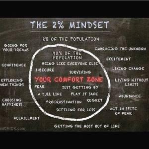 comfort zone 1