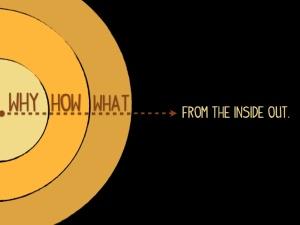 studying-simon-sinek-start-with-the-golden-circle-12-728