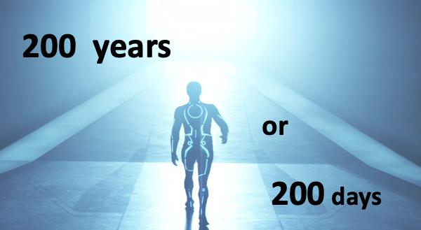 200 years 200 days